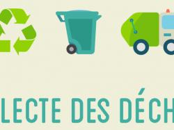 La collecte des déchets