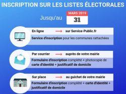 Inscription sur les listes électorales : ce qui change en 2019