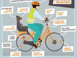 SÉCURITÉ – En vélo mais équipé correctement