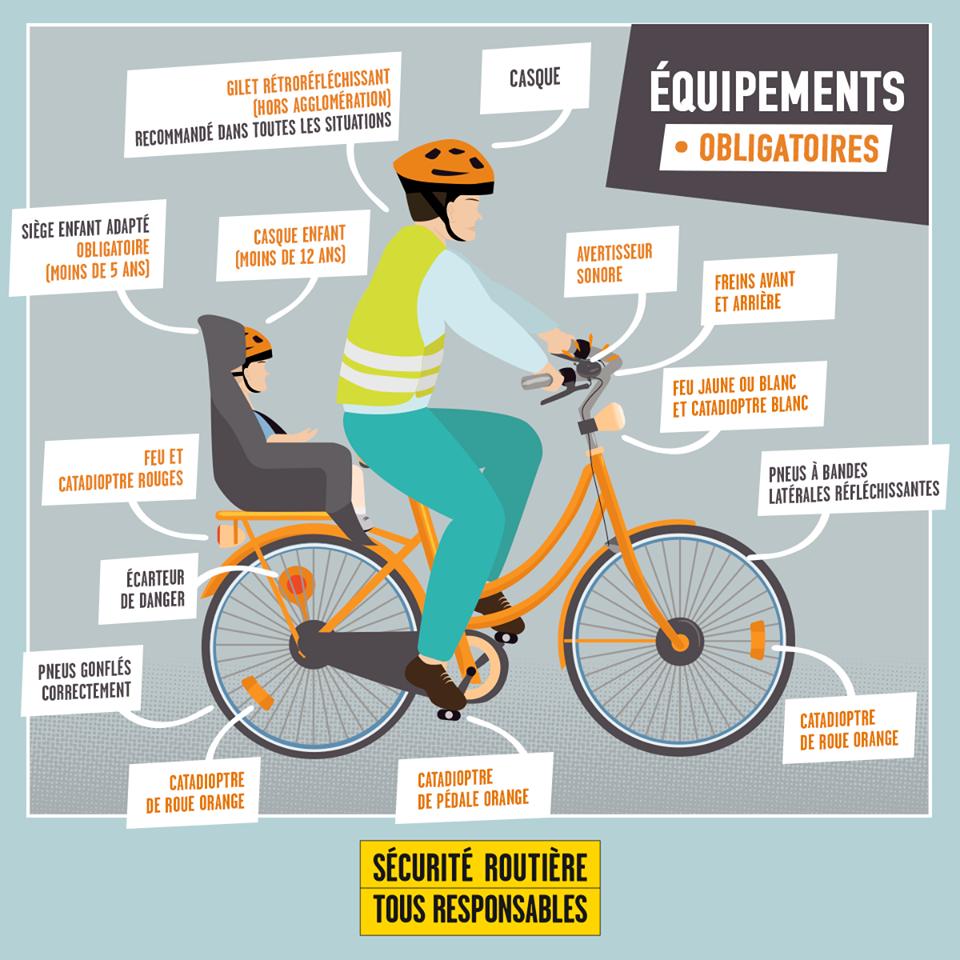 sécurité vélo