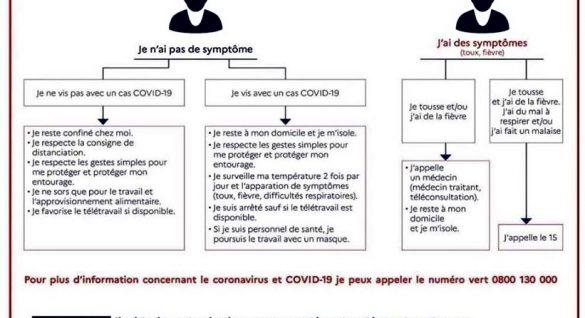 [COVID-19] A Savoir, important !