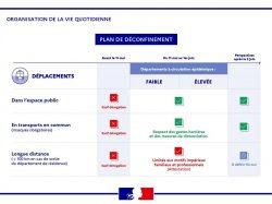 [COVID-19] Infographies des mesures du plan de déconfinement.