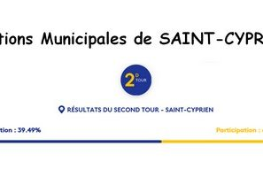 Elections Municipales : répartition des sièges