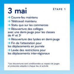 conf2