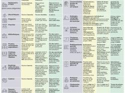 [COVID-19] Le calendrier des réouvertures à partir du 19 mai 2021