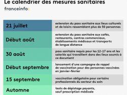 [COVD-19] Tout savoir sur le Pass Sanitaire à partir du 21 juillet 2021